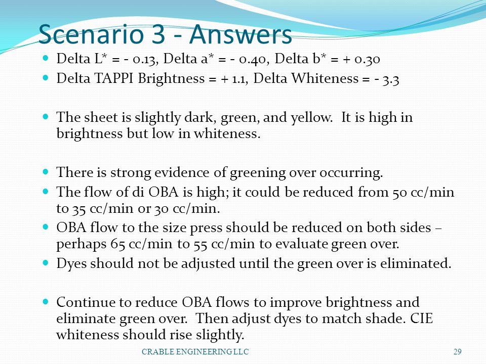 Scenario 3 - Answers Delta L* = - 0.13, Delta a* = - 0.40, Delta b* = + 0.30 Delta TAPPI Brightness = + 1.1, Delta Whiteness = - 3.3 The sheet is slig