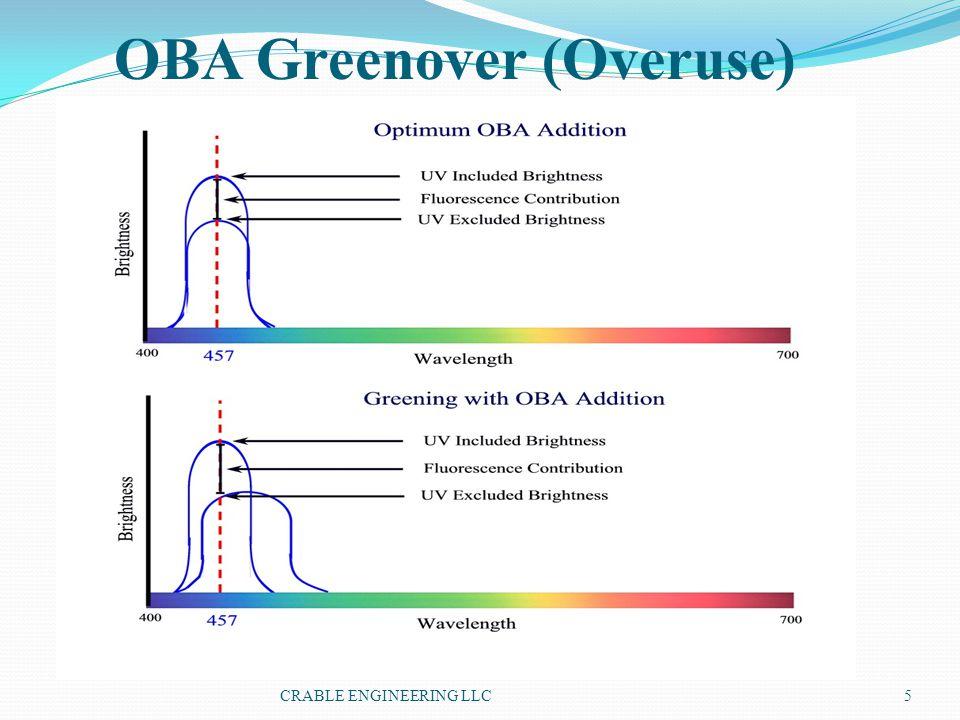 OBA Greenover (Overuse) 5CRABLE ENGINEERING LLC