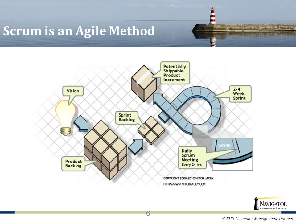©2013 Navigator Management Partners Scrum is an Agile Method 6