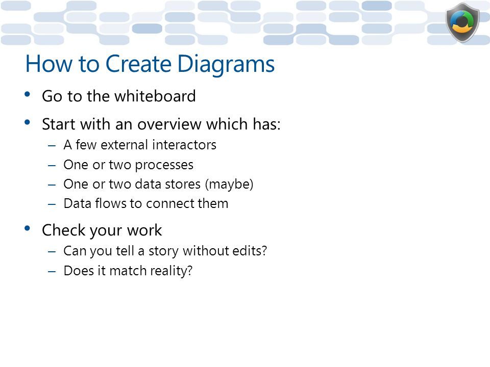 How to Create Diagrams Go to the whiteboard Start with an overview which has: – A few external interactors – One or two processes – One or two data stores (maybe) – Data flows to connect them Check your work – Can you tell a story without edits.