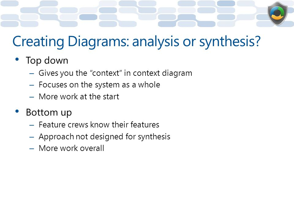 Creating Diagrams: analysis or synthesis.