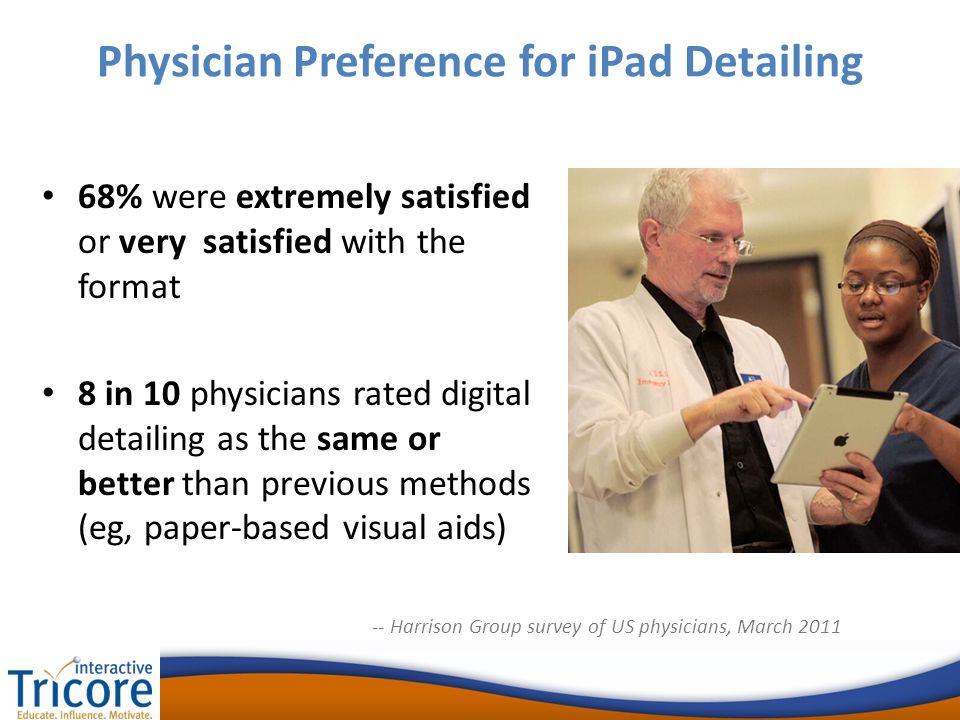 Physician Preference for iPad Detailing 68% were extremely satisfied or very satisfied with the format 8 in 10 physicians rated digital detailing as the same or better than previous methods (eg, paper-based visual aids) -- Harrison Group survey of US physicians, March 2011