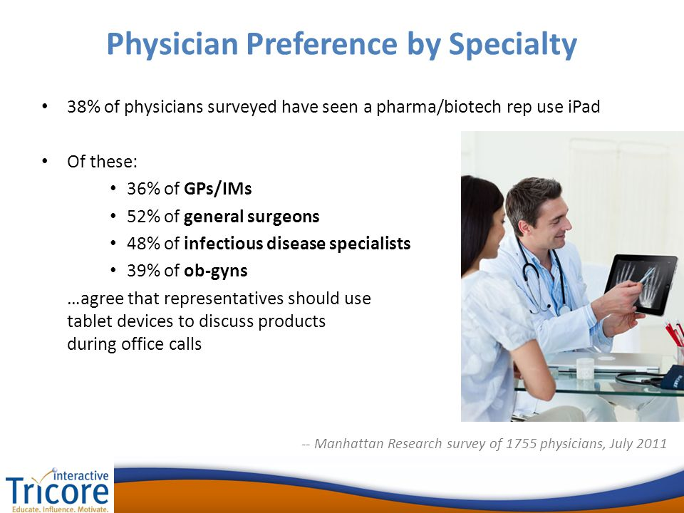 38% of physicians surveyed have seen a pharma/biotech rep use iPad Of these: 36% of GPs/IMs 52% of general surgeons 48% of infectious disease specialists 39% of ob-gyns …agree that representatives should use tablet devices to discuss products during office calls Physician Preference by Specialty -- Manhattan Research survey of 1755 physicians, July 2011