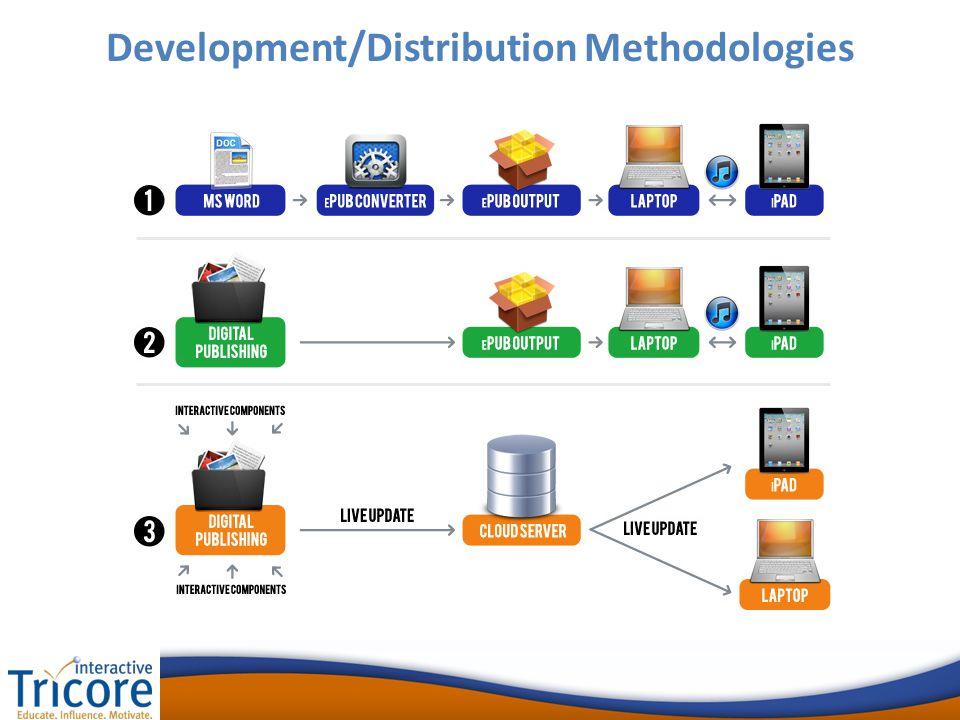 Development/Distribution Methodologies