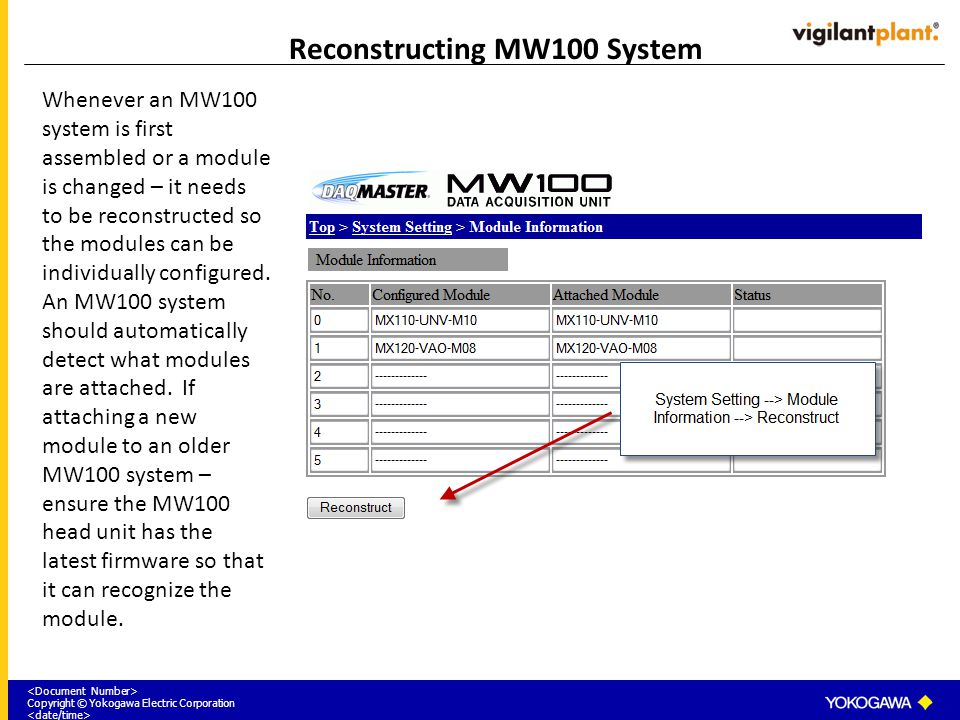 Copyright © Yokogawa Electric Corporation Reconstructing MW100 System Whenever an MW100 system is first assembled or a module is changed – it needs to