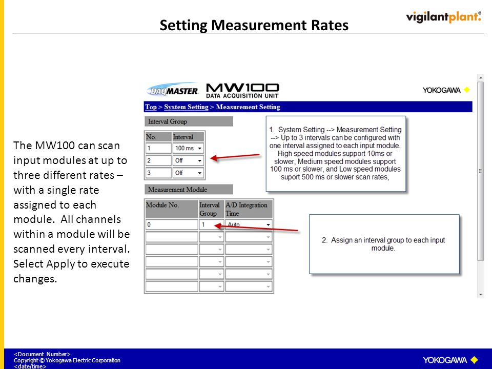 Copyright © Yokogawa Electric Corporation Display by Channel Number or Tag Name Now that the MW100 has been configured, it is time to monitor it in real-time.
