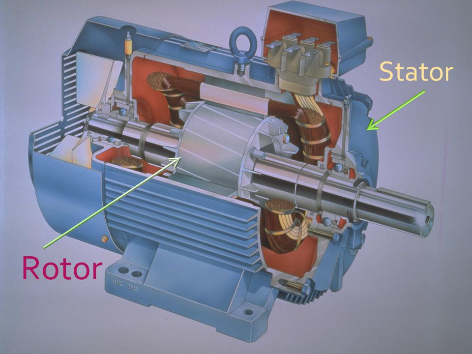 Rotor There are two types of rotor namely 'squirrel cage rotor' and 'wound rotor'.