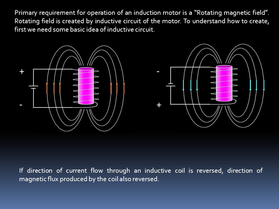 .N.N S Now, we know that there is a voltage in each rotor conductor and direction of induced voltage depends upon their position at the rotor surface.