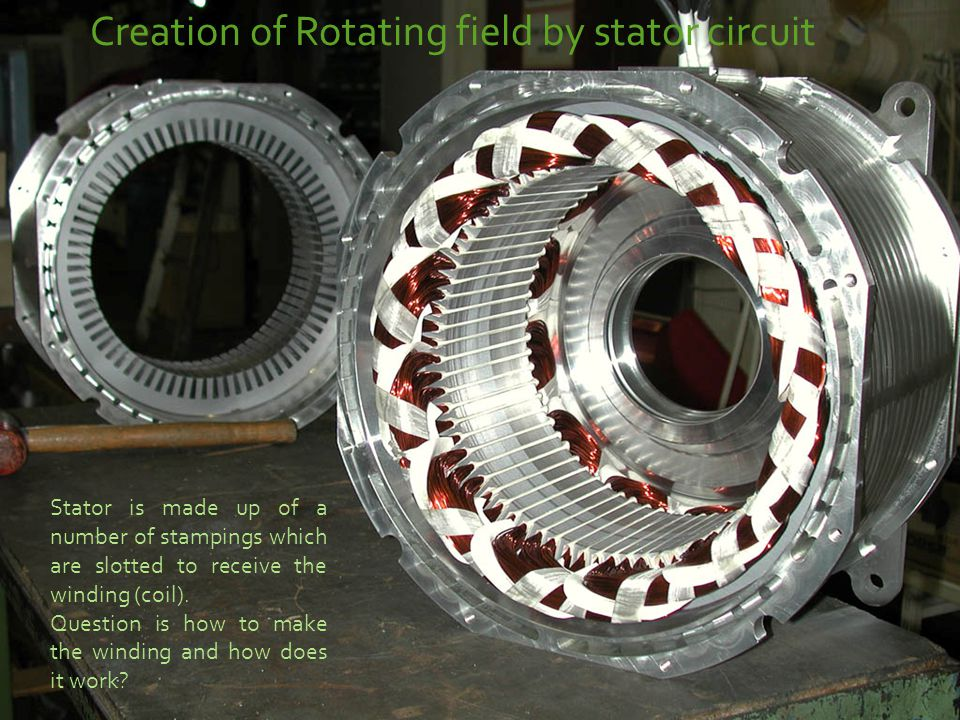 We again emphasize that we want to create a rotating magnetic field.