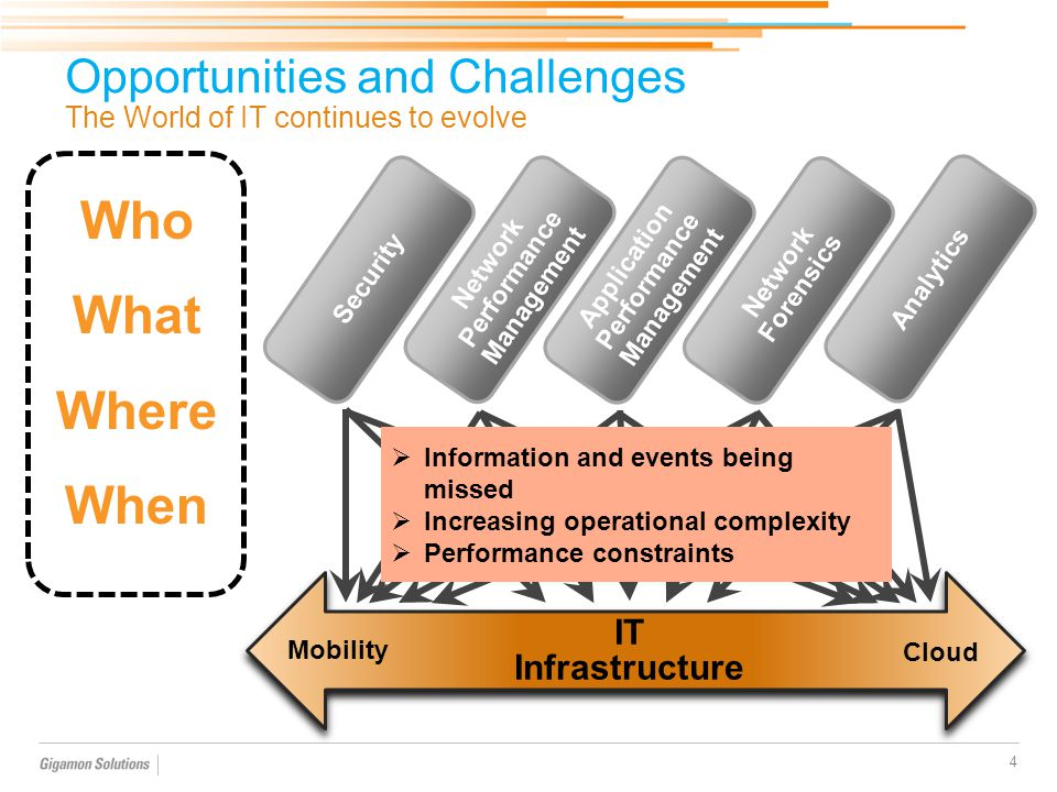 Opportunities and Challenges The World of IT continues to evolve 4 Who What Where When Security Network Performance Management Application Performance Management Analytics Network Forensics IT Infrastructure Cloud Mobility  Information and events being missed  Increasing operational complexity  Performance constraints