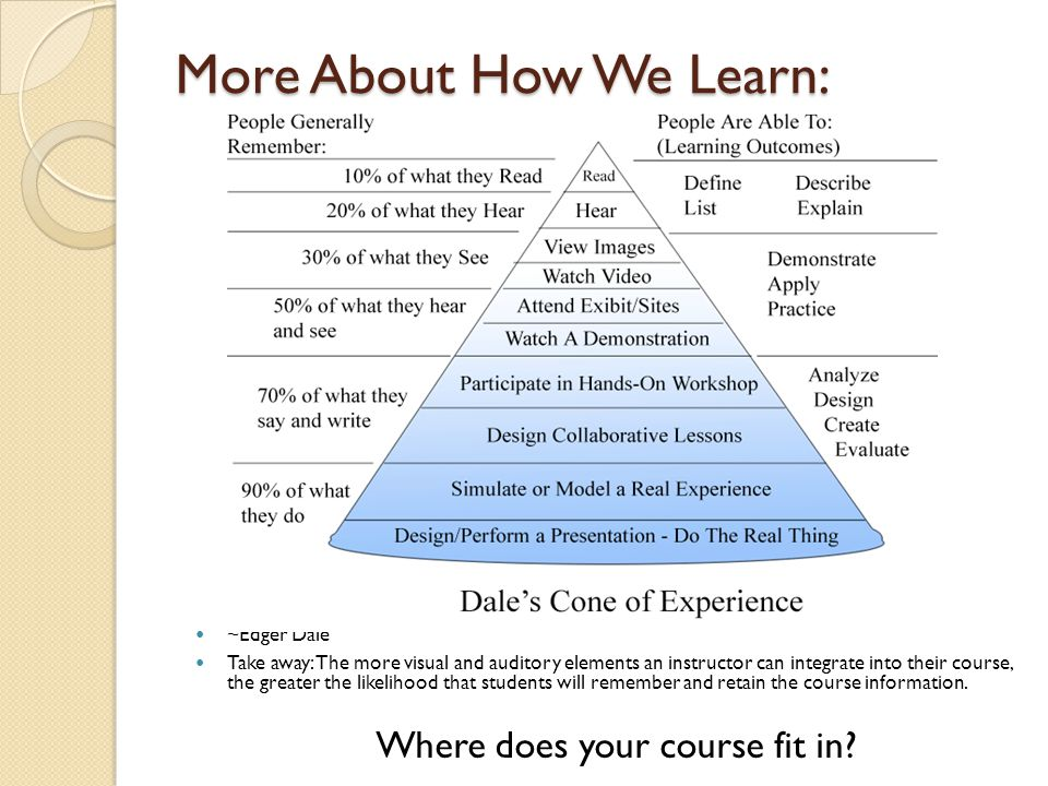 More About How We Learn: ~Edger Dale Take away: The more visual and auditory elements an instructor can integrate into their course, the greater the likelihood that students will remember and retain the course information.