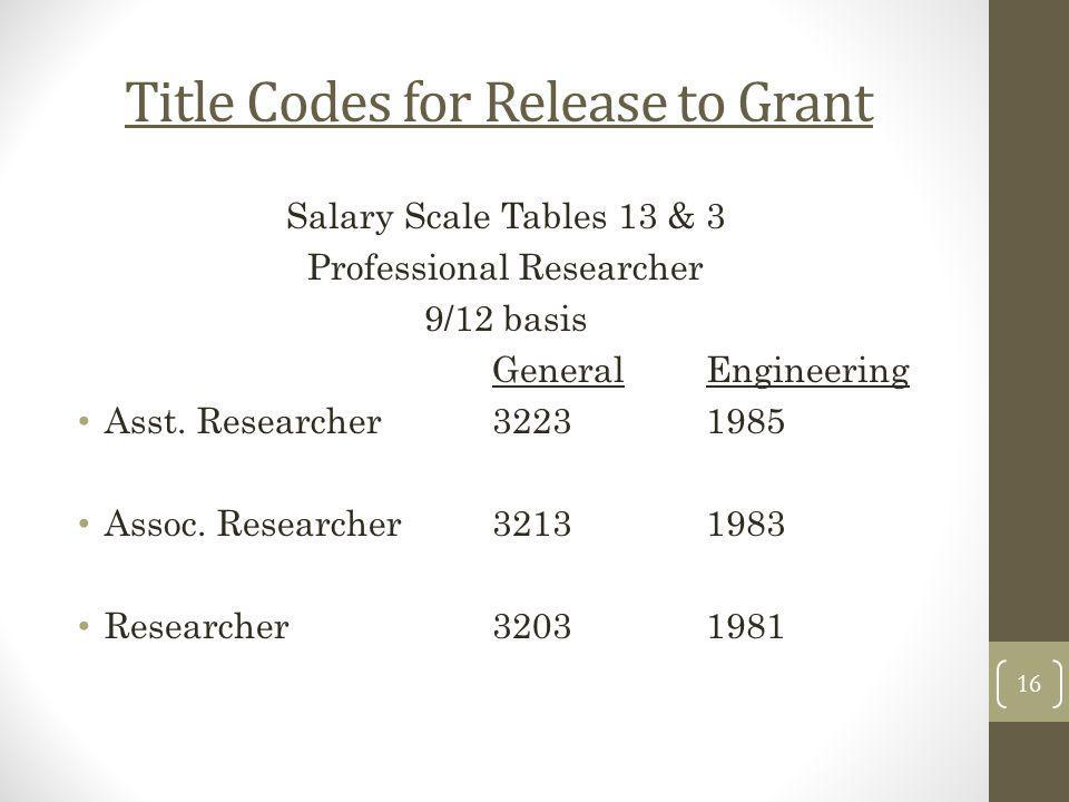 Title Codes for Release to Grant Salary Scale Tables 13 & 3 Professional Researcher 9/12 basis GeneralEngineering Asst. Researcher32231985 Assoc. Rese