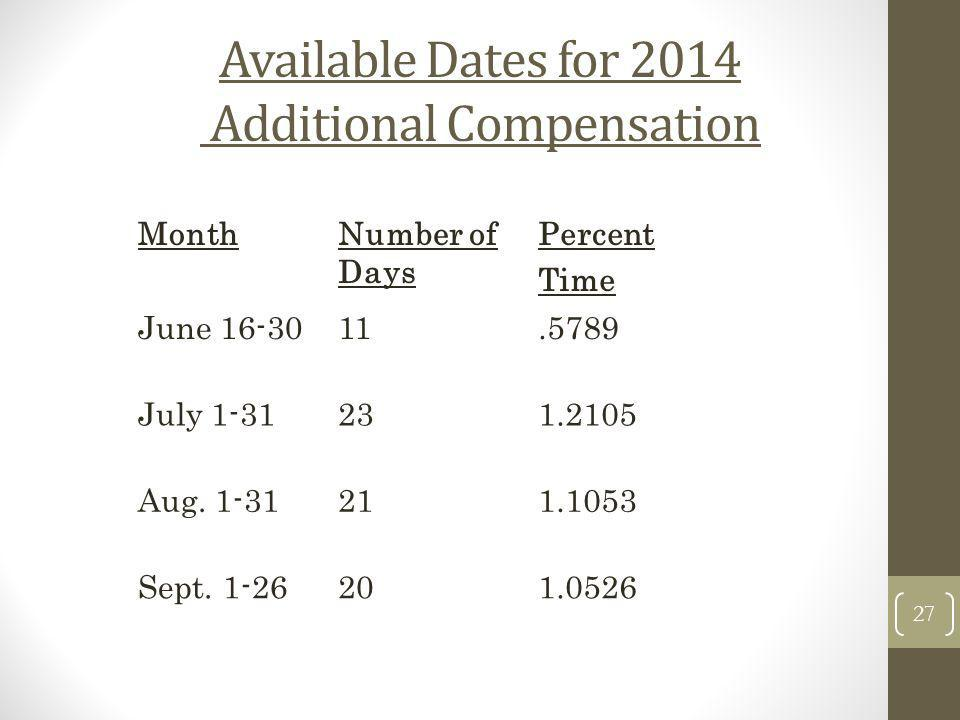 Available Dates for 2014 Additional Compensation MonthNumber of Days Percent Time June 16-3011.5789 July 1-31231.2105 Aug. 1-31211.1053 Sept. 1-26201.