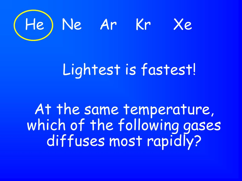 At the same temperature, which of the following gases diffuses most rapidly.