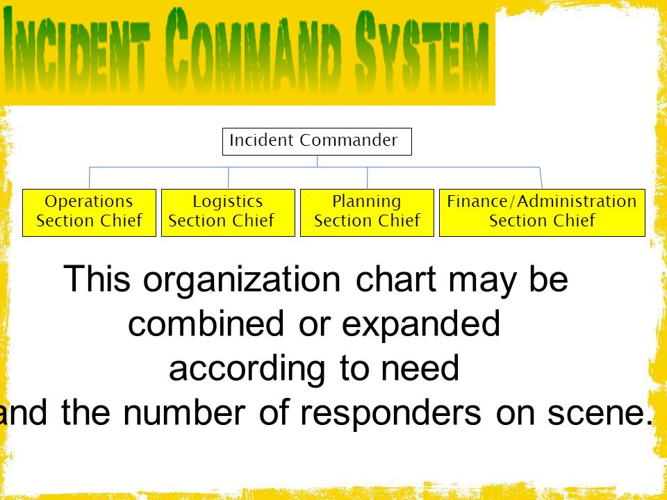Incident Commander Operations Section Chief Logistics Section Chief Planning Section Chief Finance/Administration Section Chief This organization char