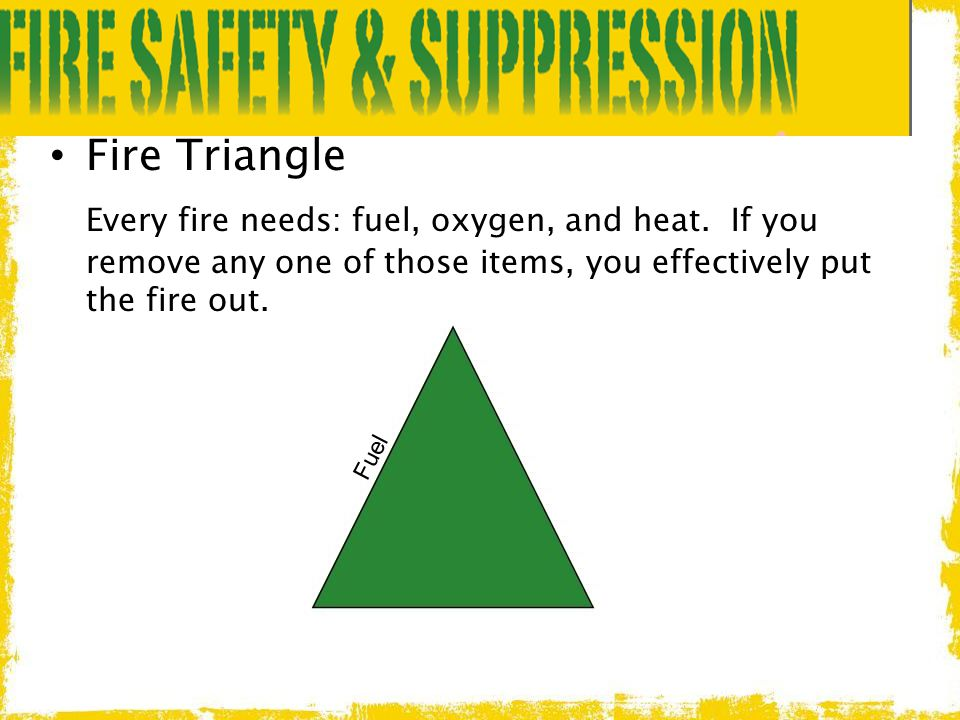 Fire Triangle Every fire needs: fuel, oxygen, and heat. If you remove any one of those items, you effectively put the fire out. Fuel
