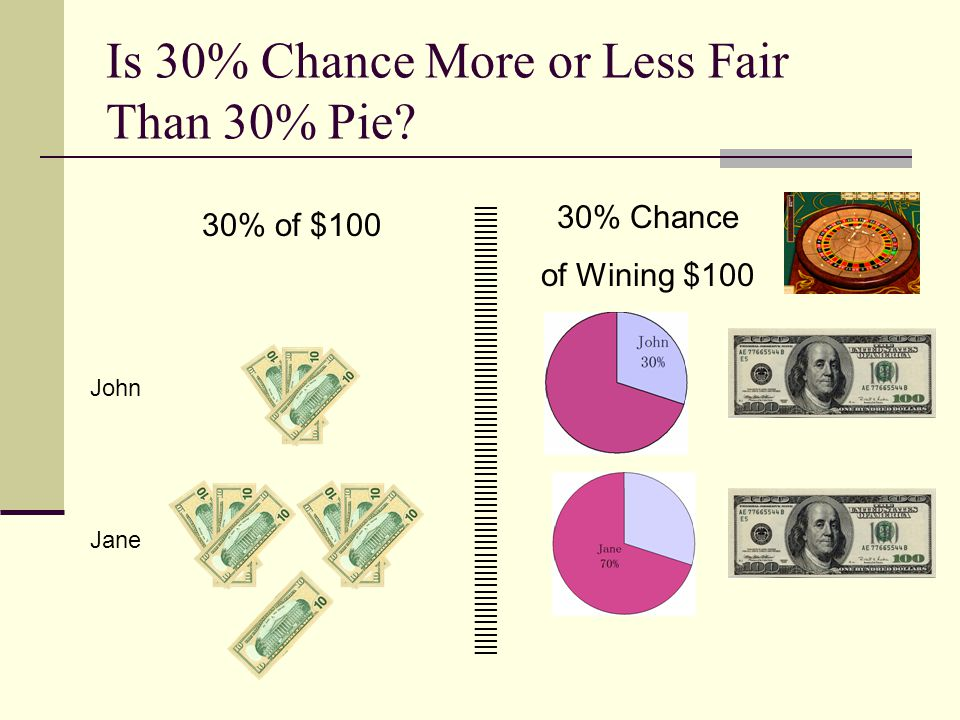 Is 30% Chance More or Less Fair Than 30% Pie? John Jane 30% of $100 30% Chance of Wining $100 ||||||||||||||||||||||||||||||||||||||||||||||||||||||||