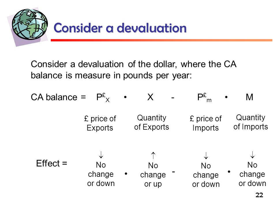 22 Consider a devaluation Consider a devaluation of the dollar, where the CA balance is measure in pounds per year: CA balance = P £ X X - P £ m M Effect = £ price of Exports Quantity of Exports £ price of Imports Quantity of Imports  No change or down  No change or up -  No change or down  No change or down