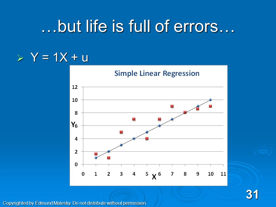 Regression in a Perfect World…  Y = 1X 30 Copyrighted by Edmund Malesky.