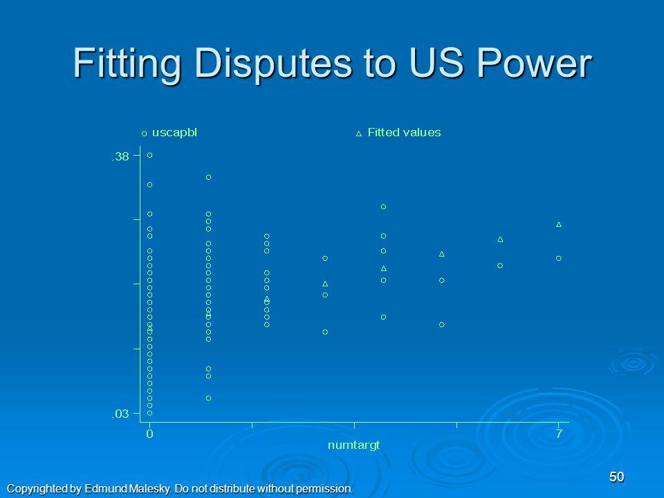 Regress US Power on Disputes .