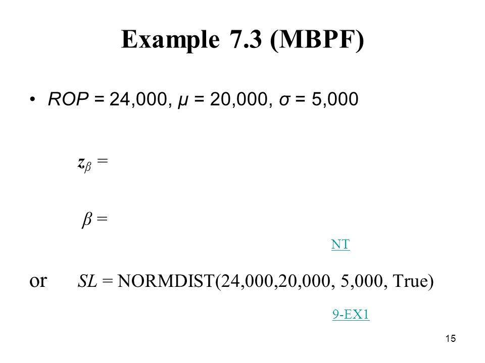 15 Example 7.3 (MBPF) ROP = 24,000, µ = 20,000, σ = 5,000 z β = β = or SL = NORMDIST(24,000,20,000, 5,000, True) NT 9-EX1