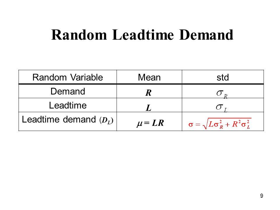 9 Random Leadtime Demand Random VariableMeanstd Demand Leadtime Leadtime demand ( D L ) R L  = LR