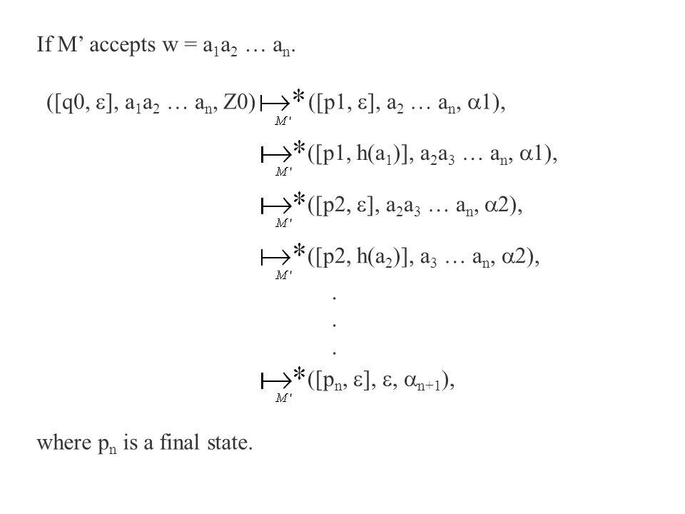 If M' accepts w = a 1 a 2 … a n. ([q0,  ], a 1 a 2 … a n, Z0) ([p1,  ], a 2 … a n,  1), ([p1, h(a 1 )], a 2 a 3 … a n,  1), ([p2,  ], a 2 a 3 … a