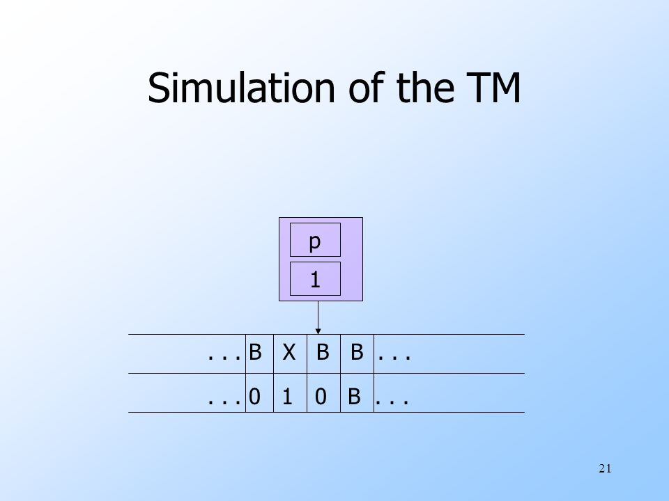 21 Simulation of the TM p 1... B X B B...... 0 1 0 B...