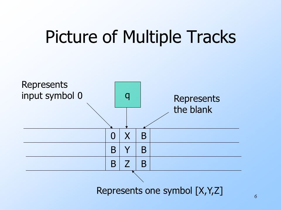 7 Programming Trick: Marking uA common use for an extra track is to mark certain positions.
