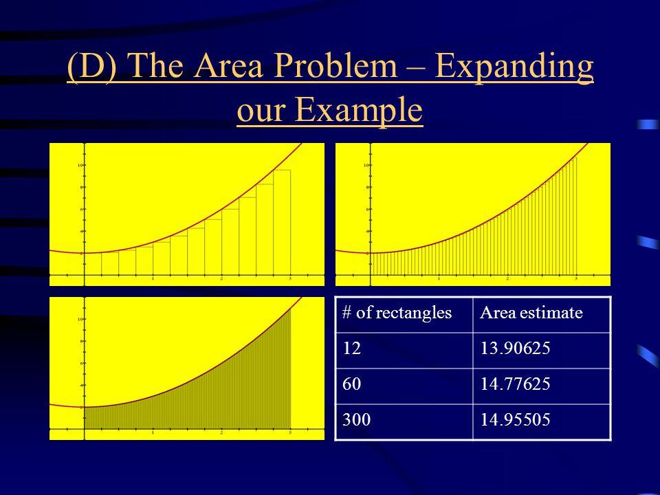 (D) The Area Problem – Expanding our Example # of rectanglesArea estimate 1213.90625 6014.77625 30014.95505