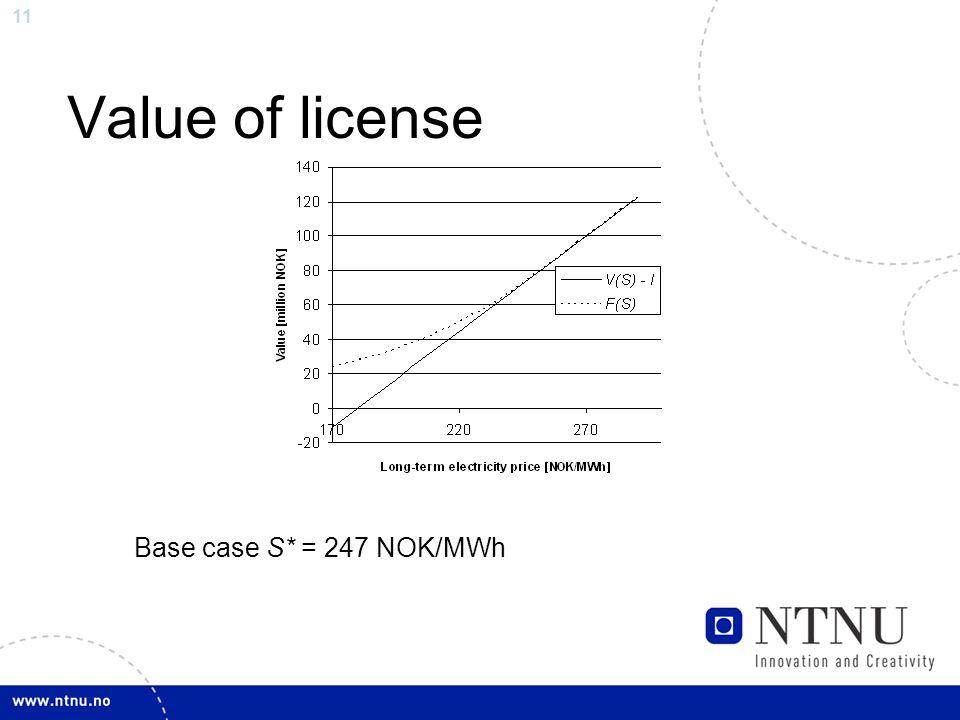 11 Value of license Base case S* = 247 NOK/MWh