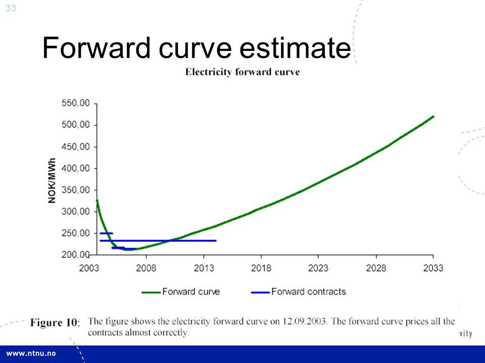 33 Forward curve estimate