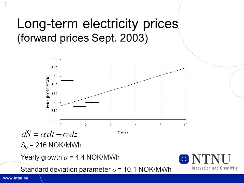 7 Long-term electricity prices (forward prices Sept.