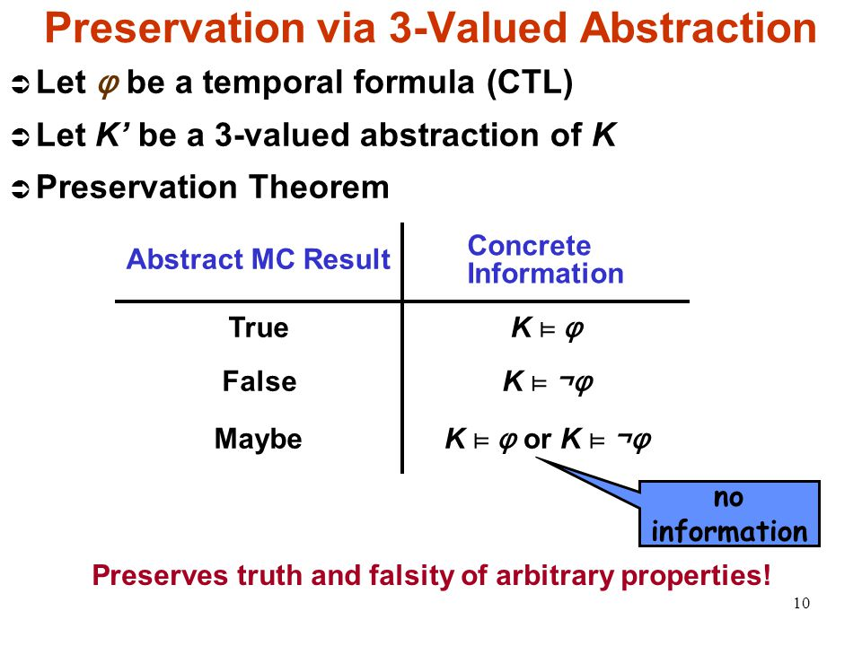 10 Preservation via 3-Valued Abstraction  Let φ be a temporal formula (CTL)  Let K' be a 3-valued abstraction of K  Preservation Theorem Abstract MC Result Concrete Information True K ⊨ φ False K ⊨ ¬φ Maybe K ⊨ φ or K ⊨ ¬φ Preserves truth and falsity of arbitrary properties.
