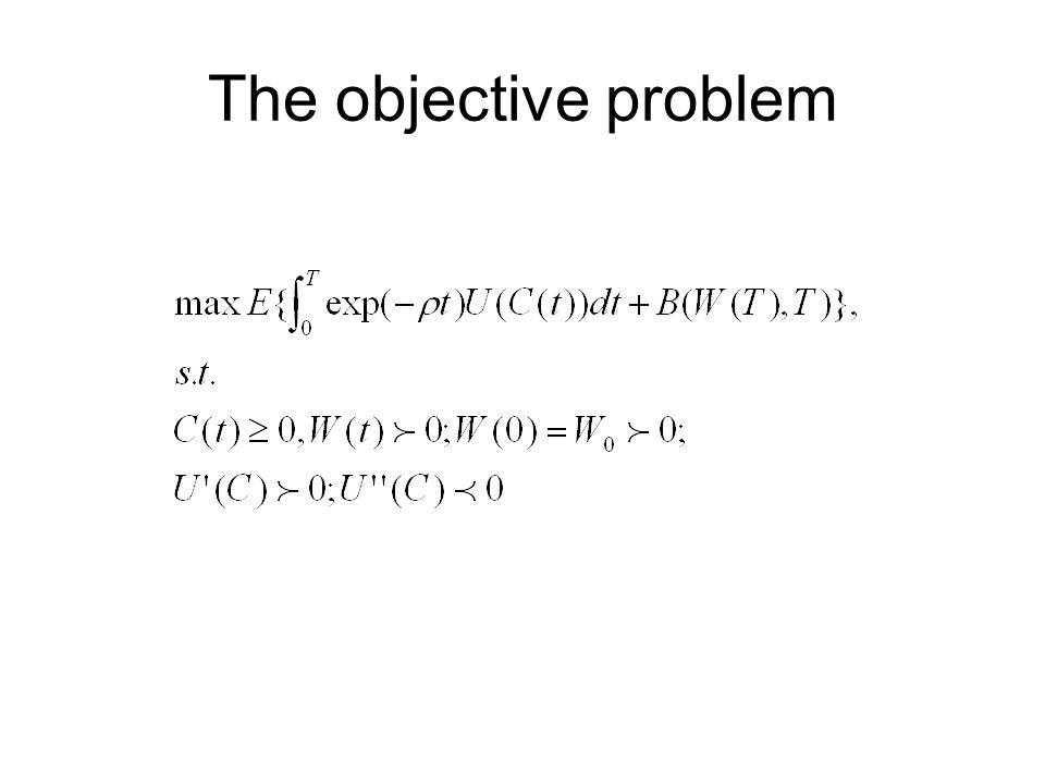 The objective problem