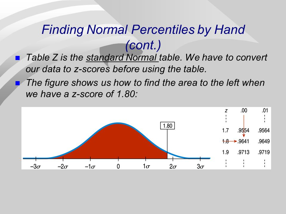 Finding Normal Percentiles by Hand (cont.) n Table Z is the standard Normal table. We have to convert our data to z-scores before using the table. n T