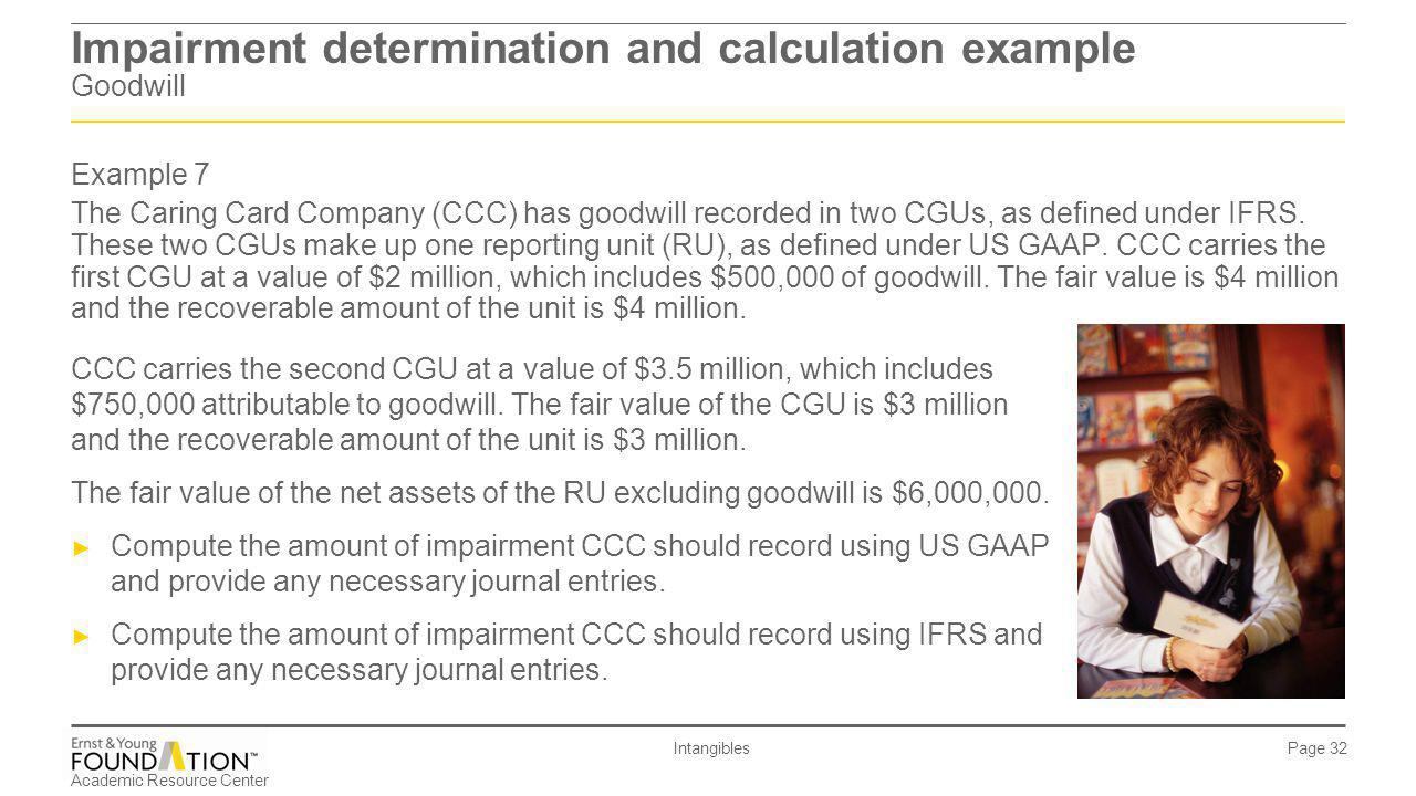 Academic Resource Center Intangibles Page 32 Impairment determination and calculation example Goodwill Example 7 The Caring Card Company (CCC) has goo
