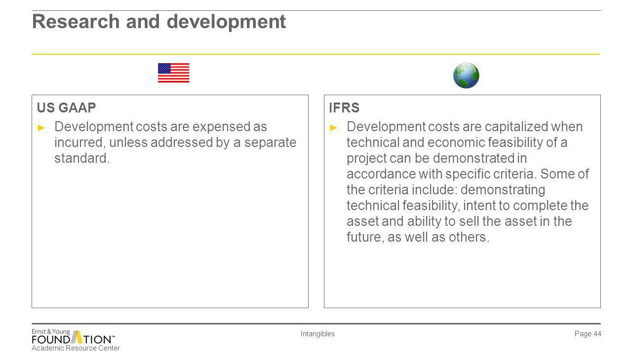 Academic Resource Center Intangibles Page 44 Research and development IFRS ► Development costs are capitalized when technical and economic feasibility