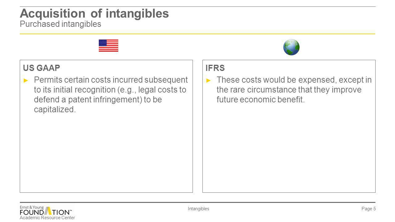 Academic Resource Center Intangibles Page 36 Periodic valuation Impairment – reversal IFRS ► Finite and indefinite-lived intangible assets (other than goodwill) must be reviewed annually for reversal indicators.