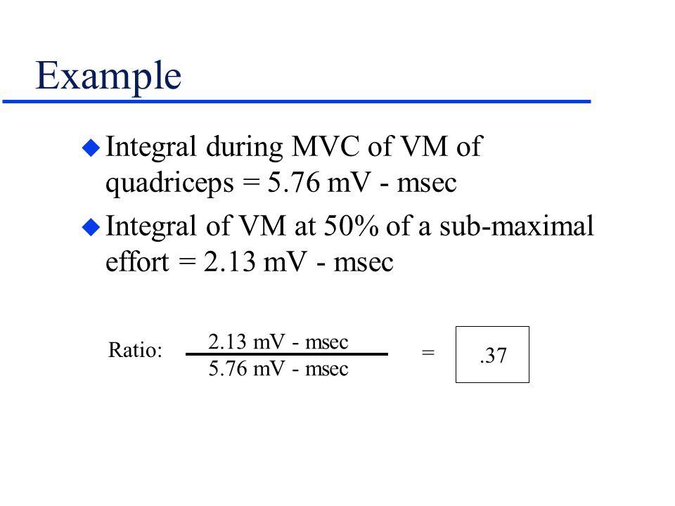 Example u Integral during MVC of VM of quadriceps = 5.76 mV - msec u Integral of VM at 50% of a sub-maximal effort = 2.13 mV - msec 2.13 mV - msec 5.76 mV - msec = Ratio:.37