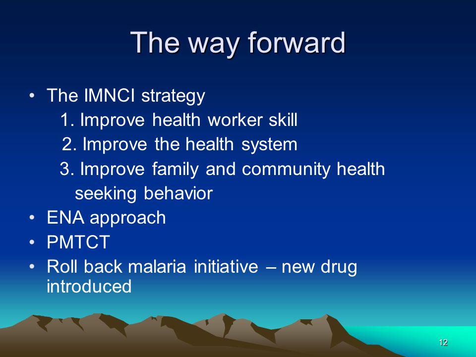 12 The way forward The IMNCI strategy 1. Improve health worker skill 2. Improve the health system 3. Improve family and community health seeking behav