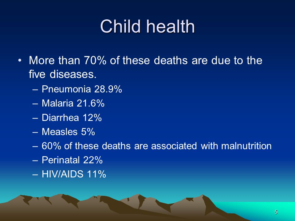 5 Child health More than 70% of these deaths are due to the five diseases. –Pneumonia 28.9% –Malaria 21.6% –Diarrhea 12% –Measles 5% –60% of these dea