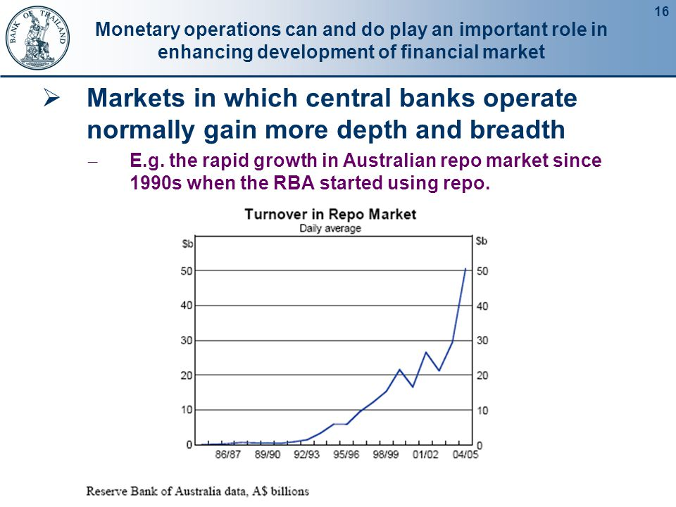 16 Monetary operations can and do play an important role in enhancing development of financial market  Markets in which central banks operate normally gain more depth and breadth – E.g.