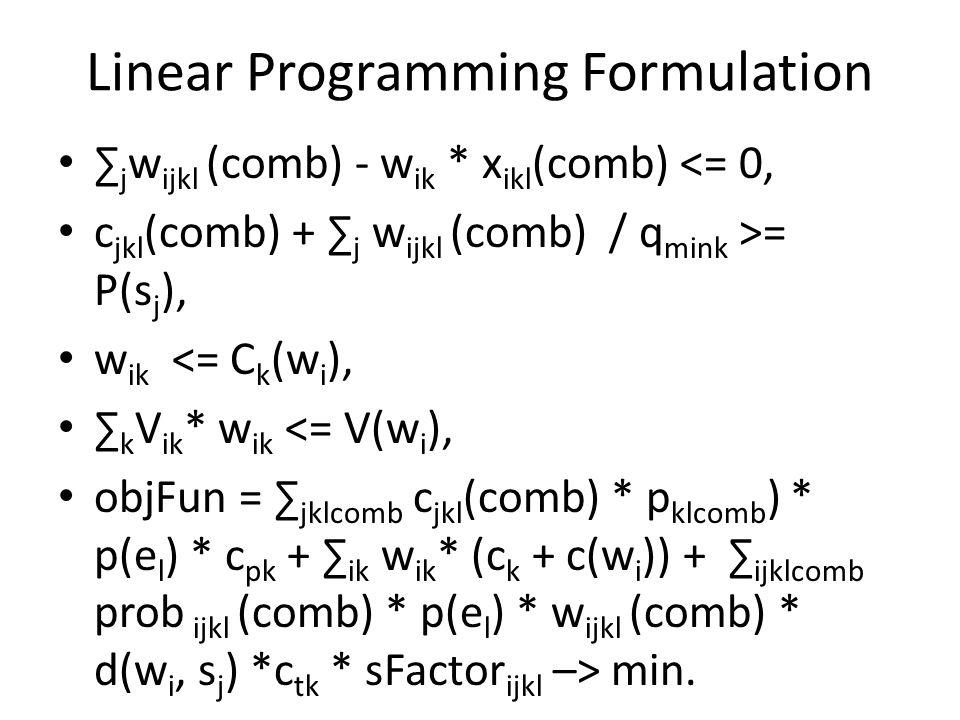 Linear Programming Formulation ∑ j w ijkl (comb) - w ik * x ikl (comb) <= 0, c jkl (comb) + ∑ j w ijkl (comb) / q mink >= P(s j ), w ik <= C k (w i ), ∑ k V ik * w ik <= V(w i ), objFun = ∑ jklcomb c jkl (comb) * p klcomb ) * p(e l ) * c pk + ∑ ik w ik * (c k + c(w i )) + ∑ ijklcomb prob ijkl (comb) * p(e l ) * w ijkl (comb) * d(w i, s j ) *c tk * sFactor ijkl –> min.