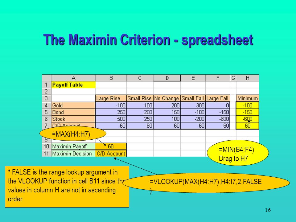 15 TOM BROWN - The Maximin Criterion To find an optimal decision –Record the minimum payoff across all states of nature for each decision. –Identify t