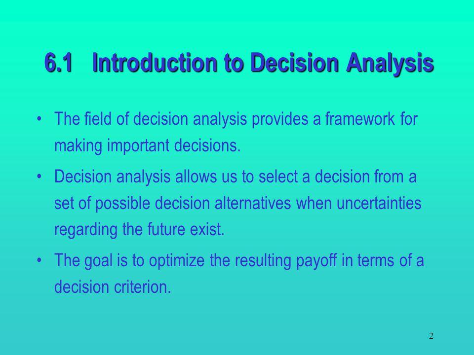 1 Decision Models Chapter 6
