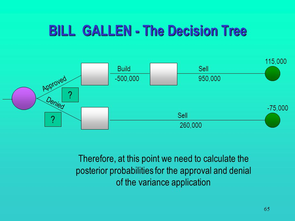 64 BILL GALLEN - The Decision Tree Approved Denied ? ? BuildSell 950,000-500,000 260,000 Sell -75,000 115,000 The consultant serves as a source for ad