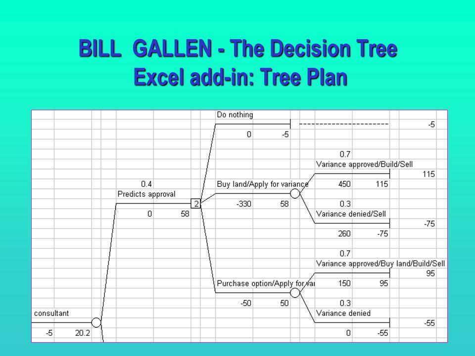 70 BILL GALLEN - The Decision Tree Excel add-in: Tree Plan