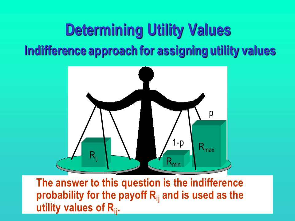 """77 R min What value of p would make you indifferent between the two situations?"""" Determining Utility Values Indifference approach for assigning utilit"""