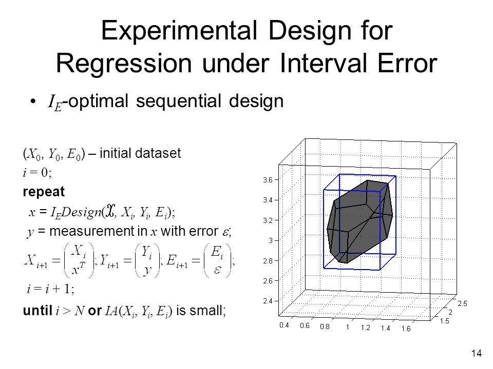 14 Experimental Design for Regression under Interval Error I E -optimal sequential design ( X 0, Y 0, E 0 ) – initial dataset y = measurement in x with error  ; i = i + 1; until i > N or IA(X i, Y i, E i ) is small; i = 0; repeat x = I E Design(, X i, Y i, E i );